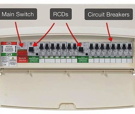 New fuse board with rcd protection